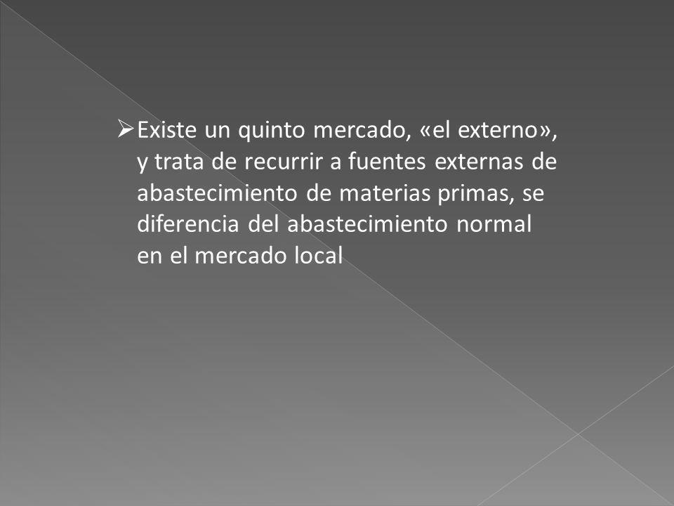 Existe un quinto mercado, «el externo», y trata de recurrir a fuentes externas de abastecimiento de materias primas, se diferencia del abastecimiento normal en el mercado local