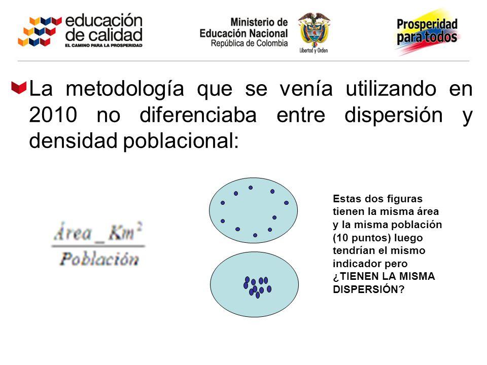La metodología que se venía utilizando en 2010 no diferenciaba entre dispersión y densidad poblacional: