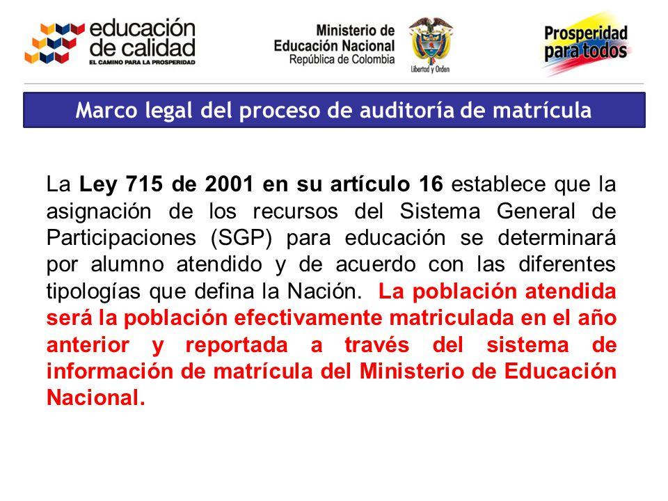 Marco legal del proceso de auditoría de matrícula