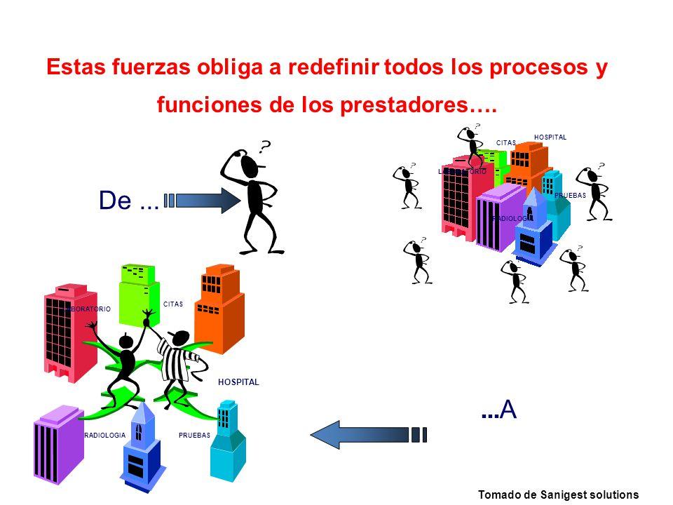 Estas fuerzas obliga a redefinir todos los procesos y funciones de los prestadores….