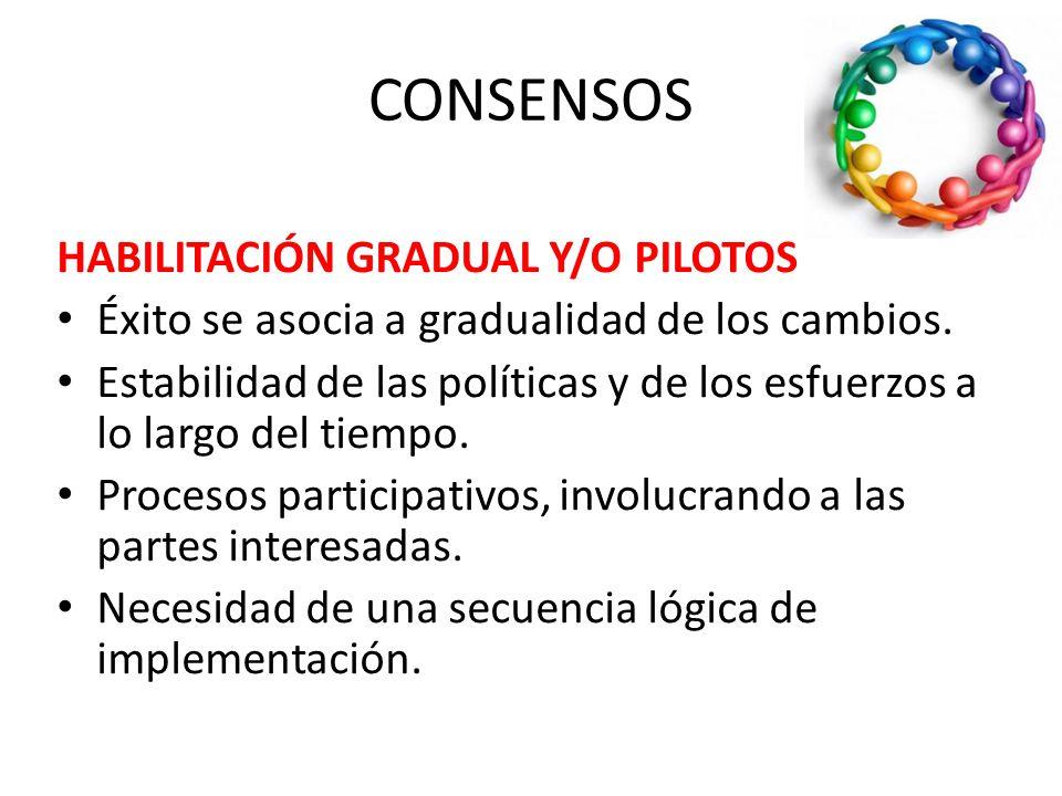 CONSENSOS HABILITACIÓN GRADUAL Y/O PILOTOS