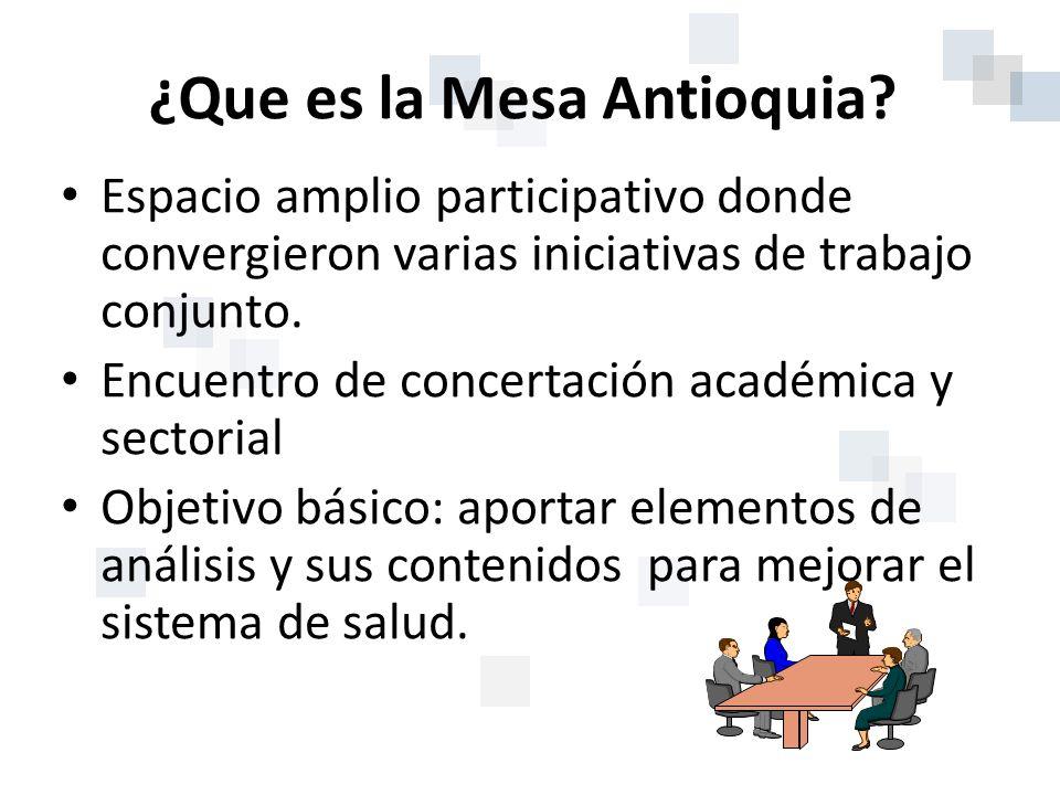 ¿Que es la Mesa Antioquia