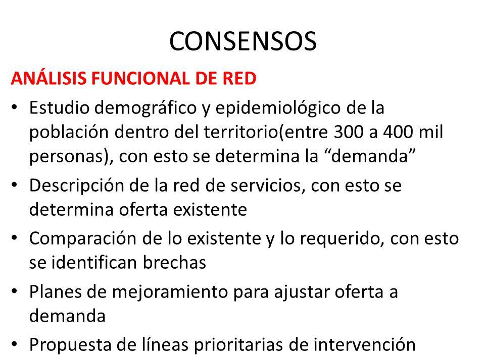 CONSENSOS ANÁLISIS FUNCIONAL DE RED
