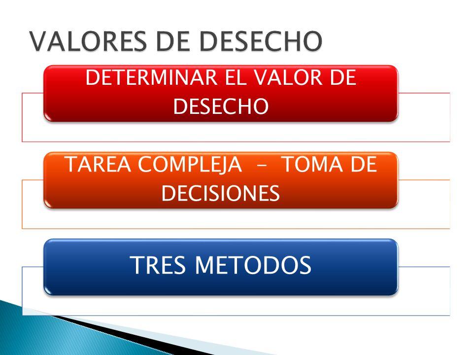 VALORES DE DESECHO TAREA COMPLEJA - TOMA DE DECISIONES