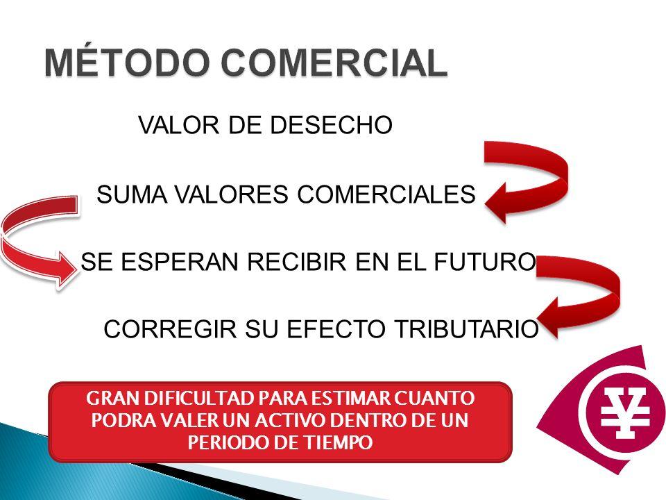 MÉTODO COMERCIAL VALOR DE DESECHO SUMA VALORES COMERCIALES SE ESPERAN RECIBIR EN EL FUTURO CORREGIR SU EFECTO TRIBUTARIO