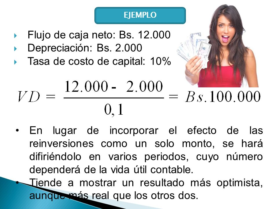 Tasa de costo de capital: 10%