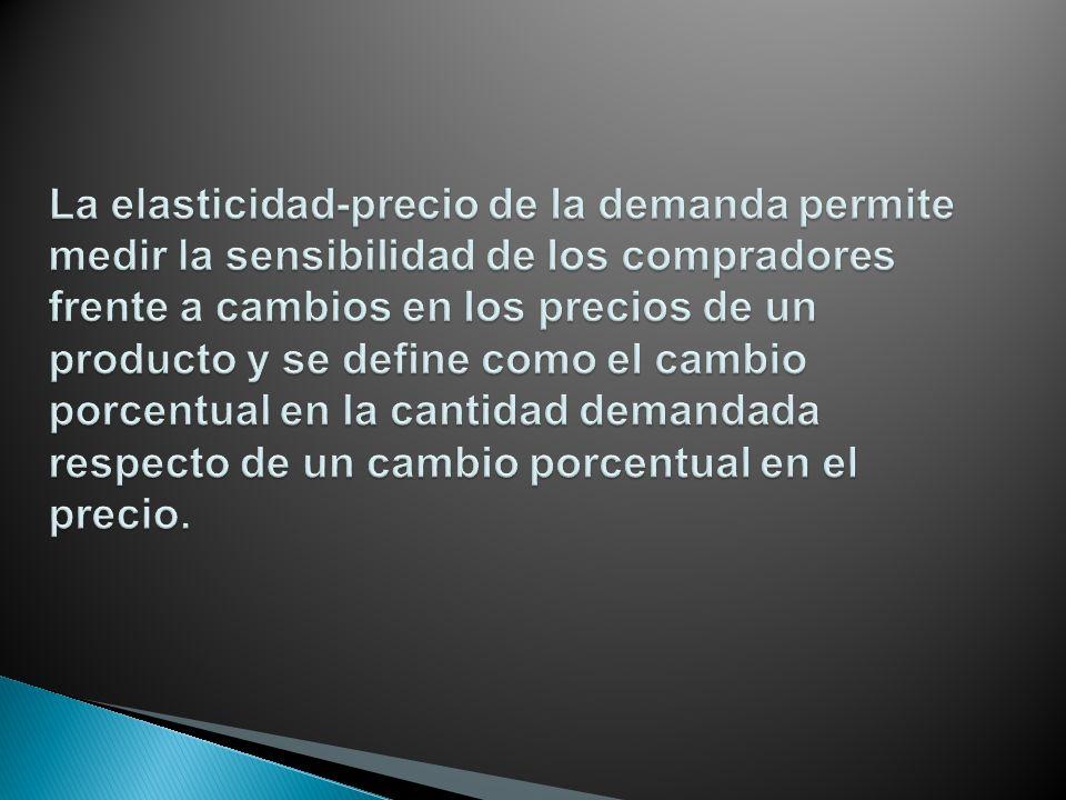 La elasticidad-precio de la demanda permite medir la sensibilidad de los compradores frente a cambios en los precios de un producto y se define como el cambio porcentual en la cantidad demandada respecto de un cambio porcentual en el precio.
