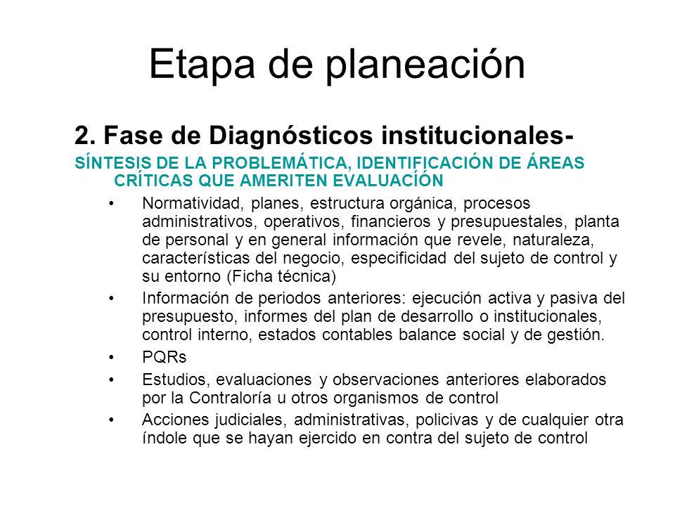 Etapa de planeación 2. Fase de Diagnósticos institucionales-