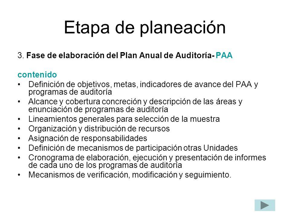 Etapa de planeación 3. Fase de elaboración del Plan Anual de Auditoría- PAA. contenido.