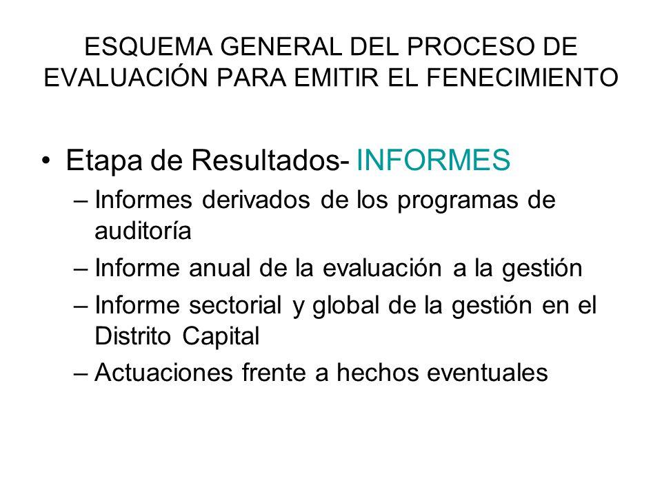 ESQUEMA GENERAL DEL PROCESO DE EVALUACIÓN PARA EMITIR EL FENECIMIENTO