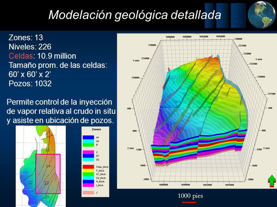 Modelación geológica detallada