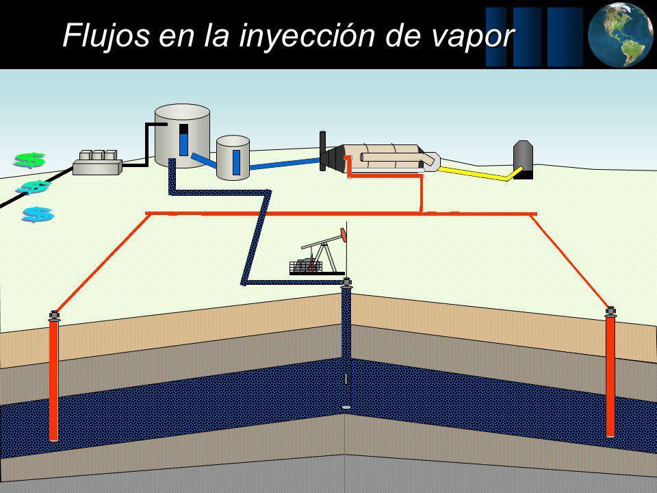Flujos en la inyección de vapor
