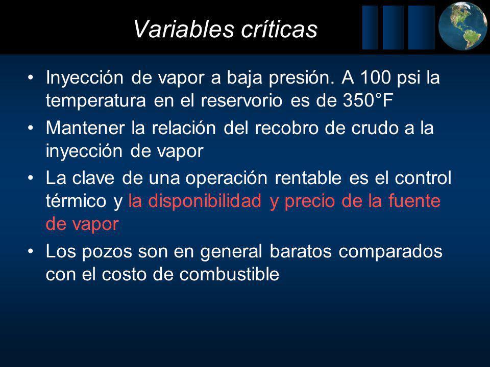 Variables críticas Inyección de vapor a baja presión. A 100 psi la temperatura en el reservorio es de 350°F.