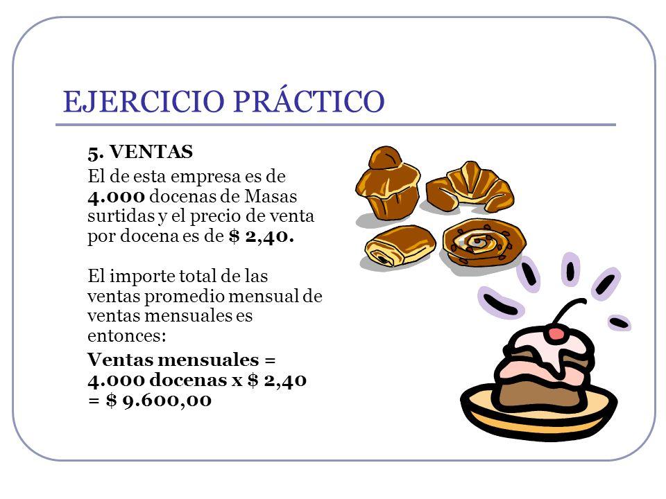 EJERCICIO PRÁCTICO 5. VENTAS