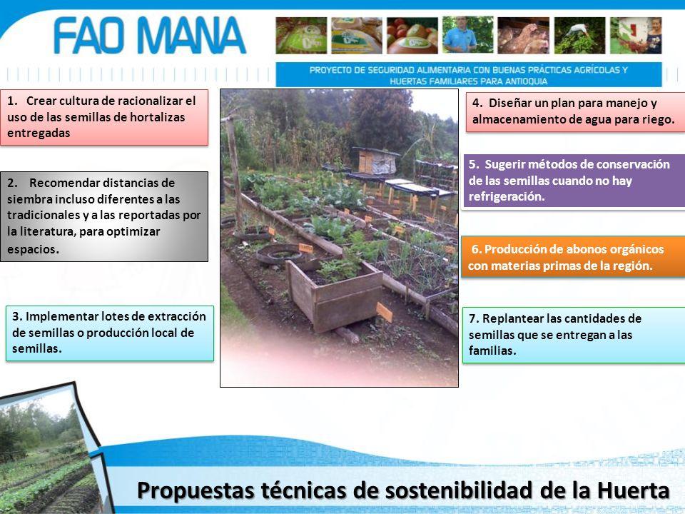 Propuestas técnicas de sostenibilidad de la Huerta