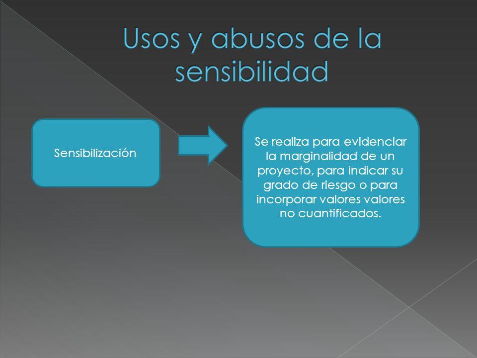Usos y abusos de la sensibilidad