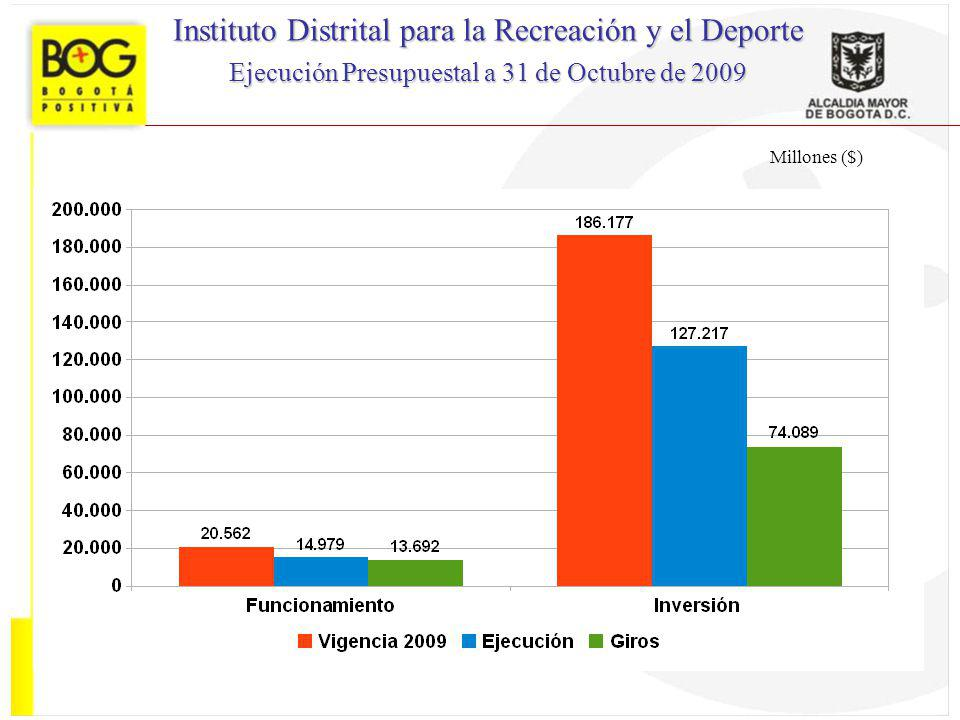 Instituto Distrital para la Recreación y el Deporte