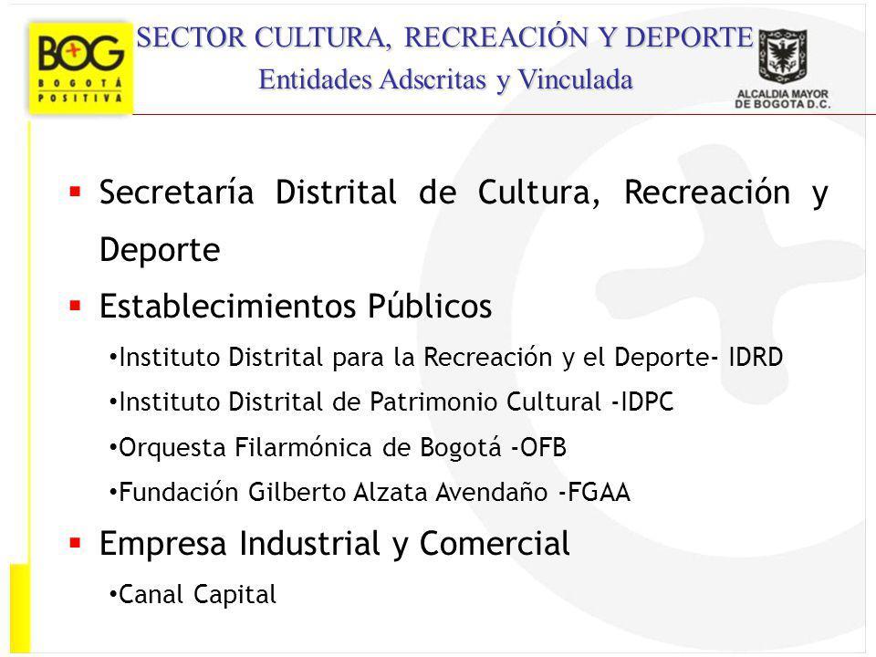 Secretaría Distrital de Cultura, Recreación y Deporte