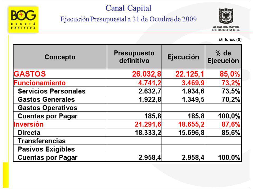Ejecución Presupuestal a 31 de Octubre de 2009