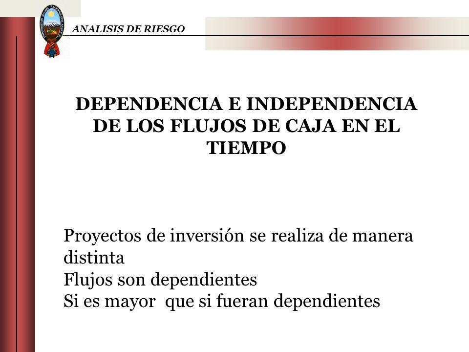 DEPENDENCIA E INDEPENDENCIA DE LOS FLUJOS DE CAJA EN EL TIEMPO