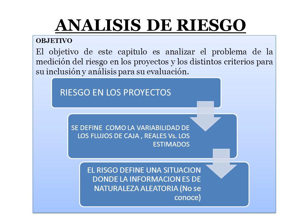 ANALISIS DE RIESGO RIESGO EN LOS PROYECTOS