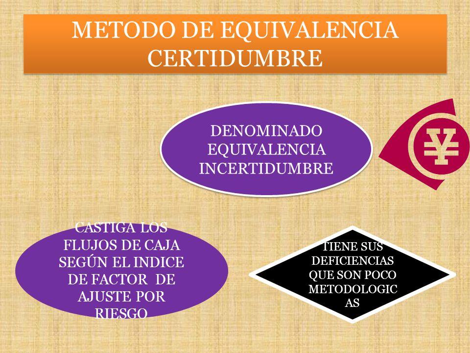 METODO DE EQUIVALENCIA CERTIDUMBRE