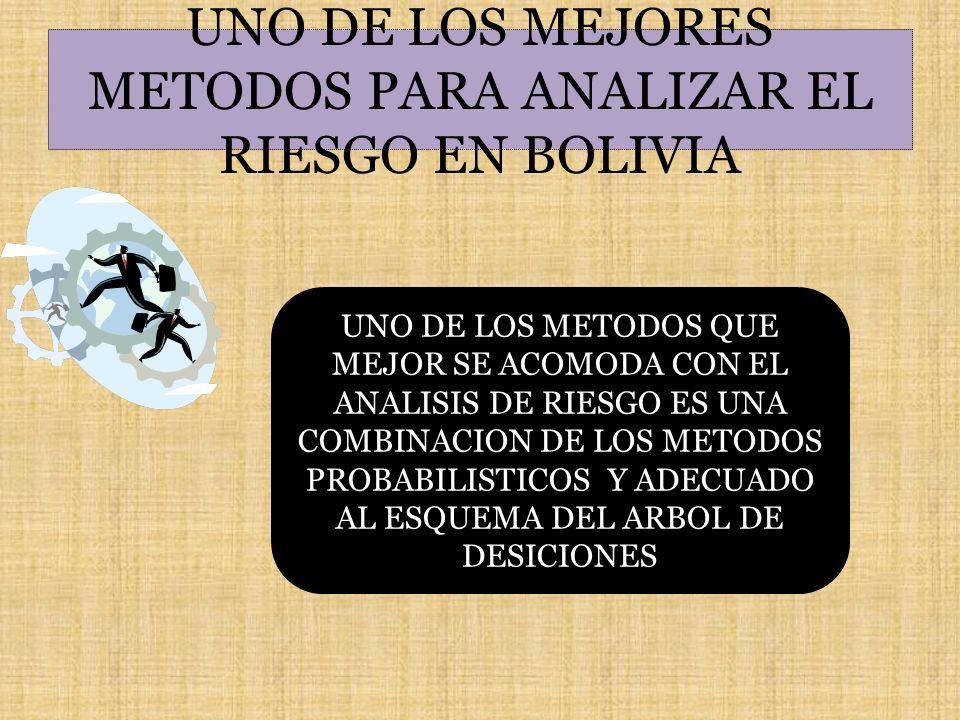 UNO DE LOS MEJORES METODOS PARA ANALIZAR EL RIESGO EN BOLIVIA