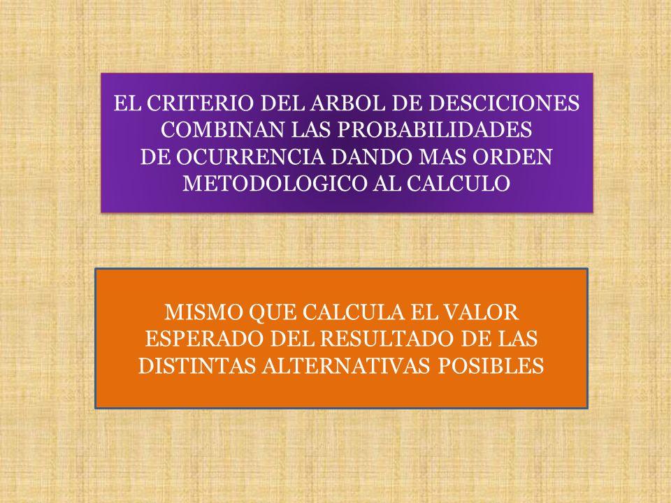 EL CRITERIO DEL ARBOL DE DESCICIONES COMBINAN LAS PROBABILIDADES