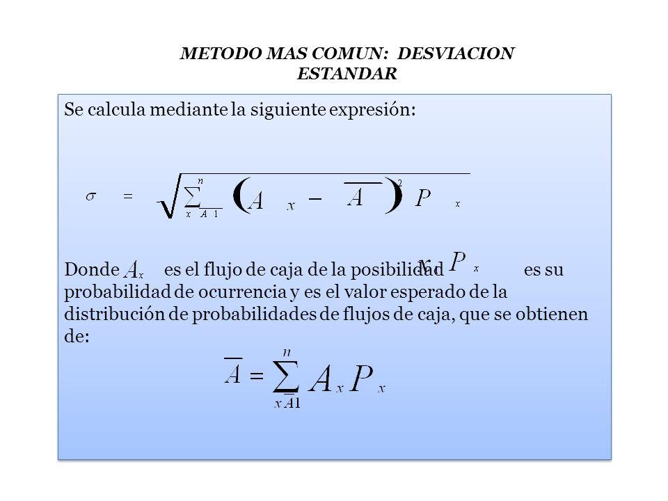 METODO MAS COMUN: DESVIACION ESTANDAR
