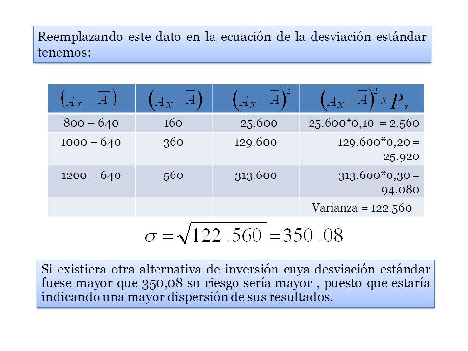 Reemplazando este dato en la ecuación de la desviación estándar tenemos: