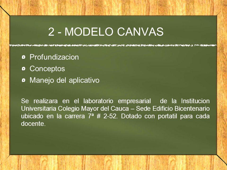 2 - MODELO CANVAS Profundizacion Conceptos Manejo del aplicativo