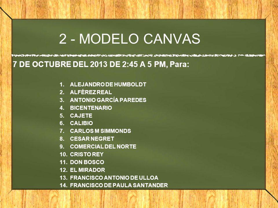 2 - MODELO CANVAS 7 DE OCTUBRE DEL 2013 DE 2:45 A 5 PM, Para: