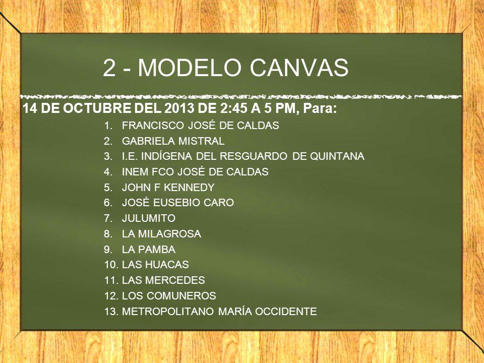 2 - MODELO CANVAS 14 DE OCTUBRE DEL 2013 DE 2:45 A 5 PM, Para: