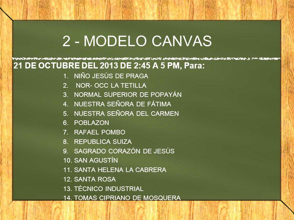 2 - MODELO CANVAS 21 DE OCTUBRE DEL 2013 DE 2:45 A 5 PM, Para: