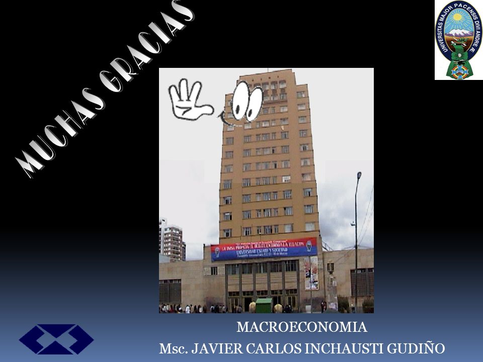 MACROECONOMIA Msc. JAVIER CARLOS INCHAUSTI GUDIÑO