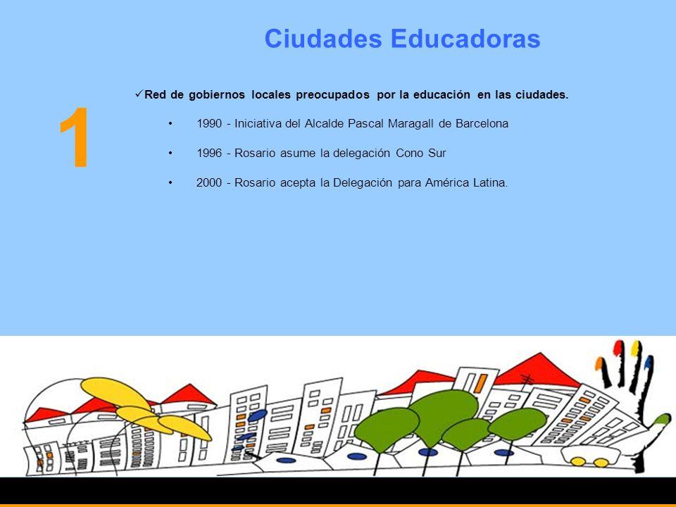 Ciudades Educadoras 1. Red de gobiernos locales preocupados por la educación en las ciudades.