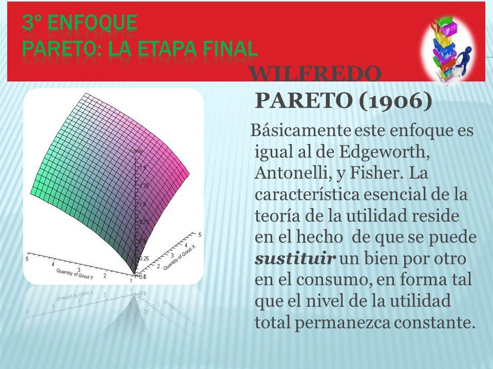WILFREDO PARETO (1906)
