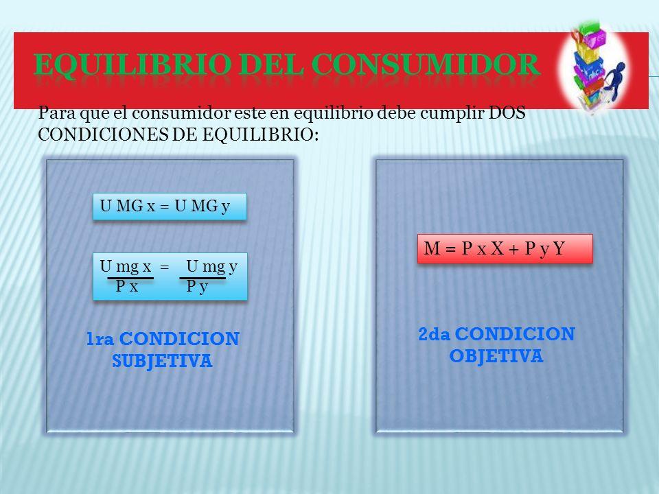 2da CONDICION OBJETIVA 1ra CONDICION SUBJETIVA