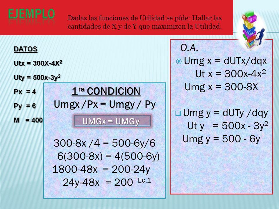 O.A. Umg x = dUTx/dqx Ut x = 300x-4x2 Umg x = 300-8X Umg y = dUTy /dqy