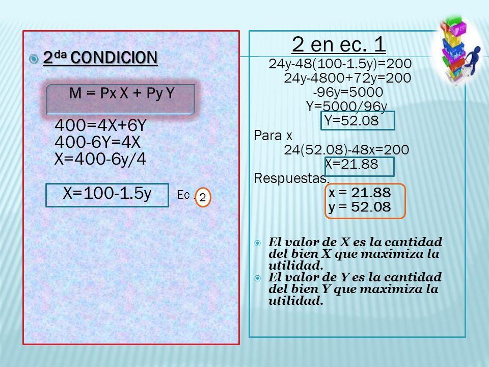 2 en ec. 1 2da CONDICION 400=4X+6Y 400-6Y=4X X=400-6y/4