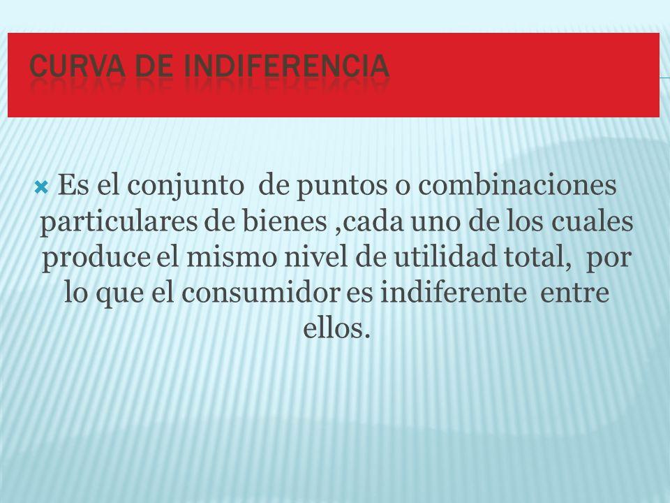 Es el conjunto de puntos o combinaciones particulares de bienes ,cada uno de los cuales produce el mismo nivel de utilidad total, por lo que el consumidor es indiferente entre ellos.