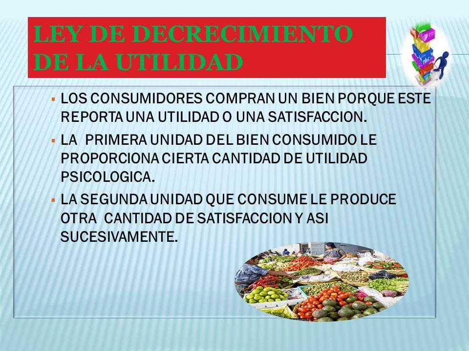 LEY DE DECRECIMIENTO DE LA UTILIDAD