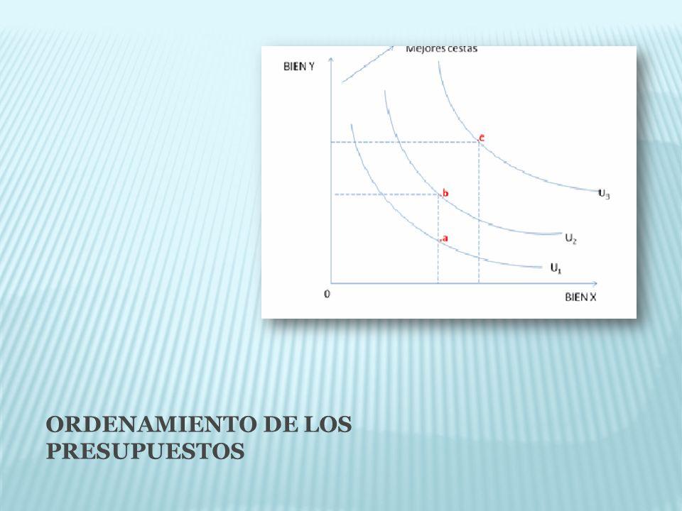 ORDENAMIENTO DE LOS PRESUPUESTOS