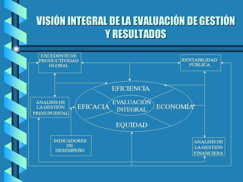 VISIÓN INTEGRAL DE LA EVALUACIÓN DE GESTIÓN Y RESULTADOS