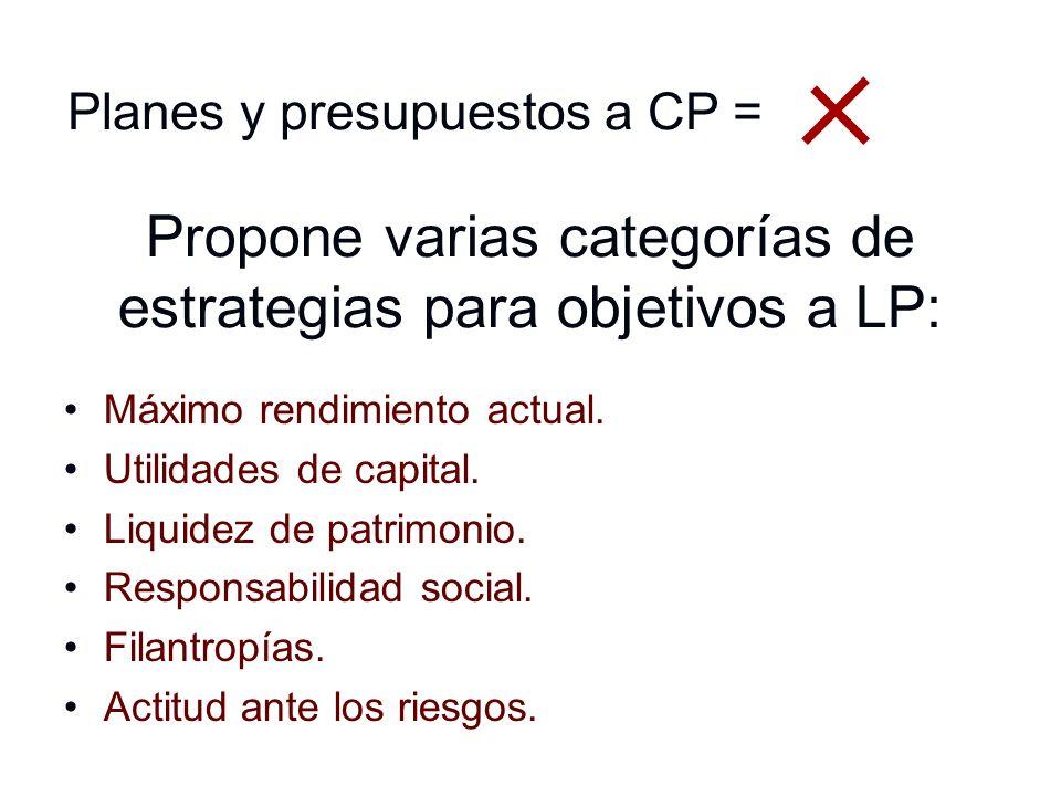 Propone varias categorías de estrategias para objetivos a LP: