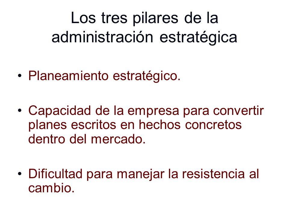 Los tres pilares de la administración estratégica