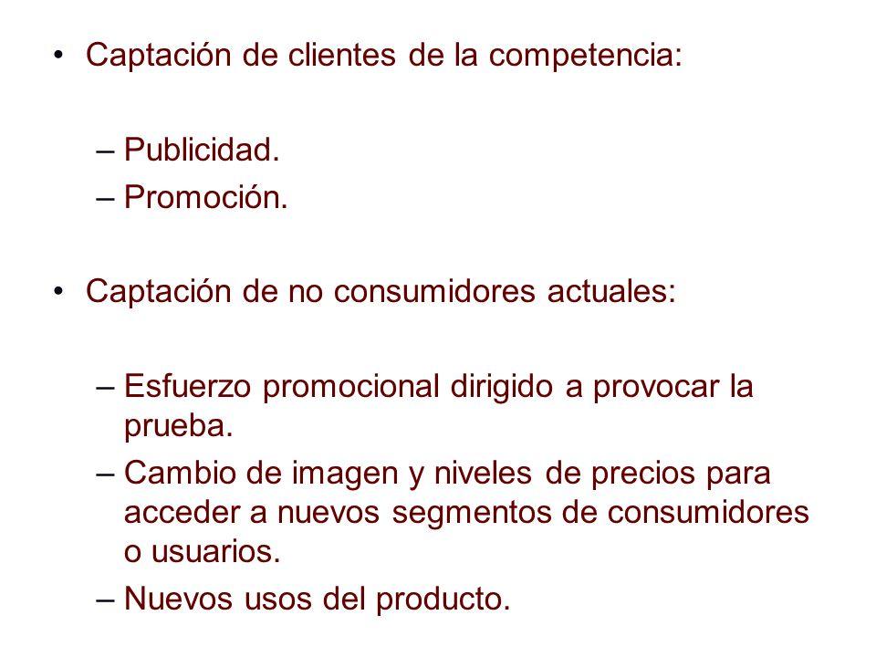 Captación de clientes de la competencia: