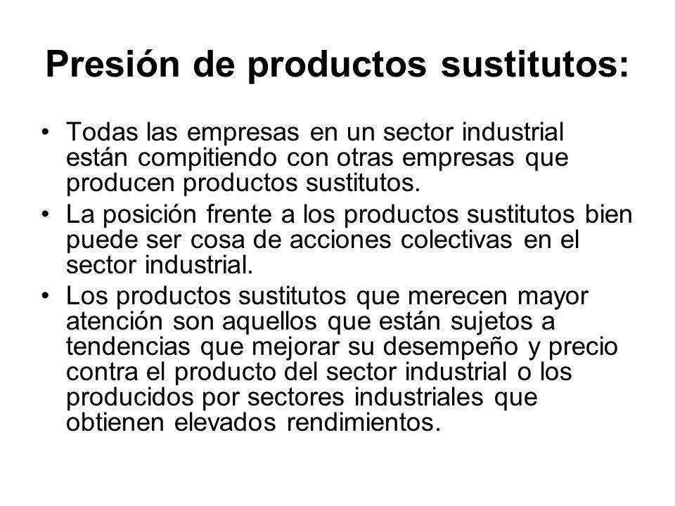 Presión de productos sustitutos: