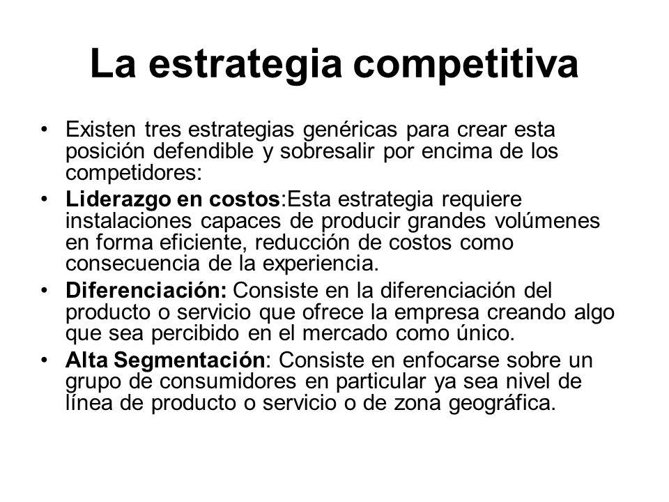 La estrategia competitiva