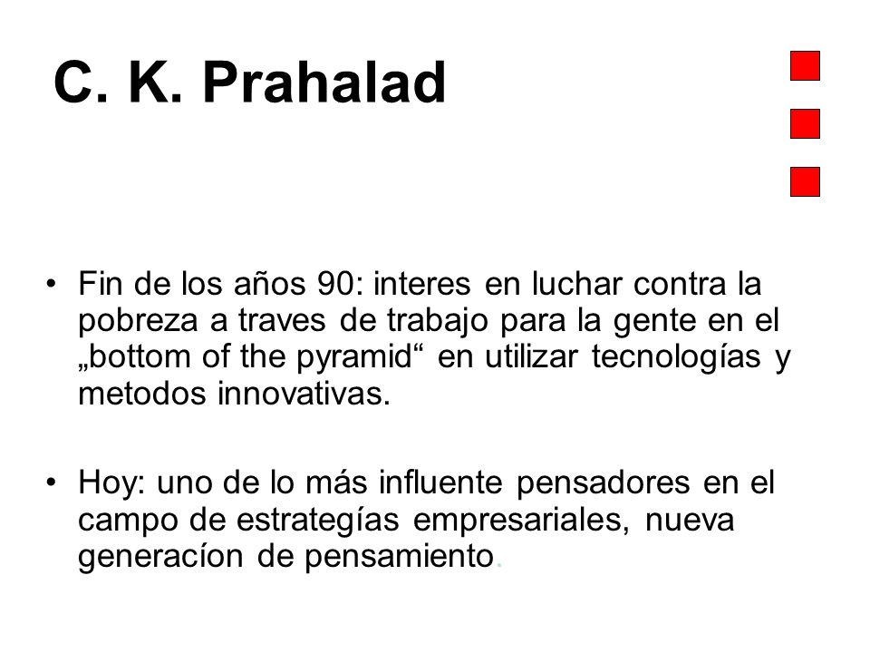 C. K. Prahalad